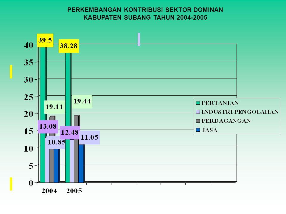 PERKEMBANGAN KONTRIBUSI SEKTOR DOMINAN KABUPATEN SUBANG TAHUN 2004-2005