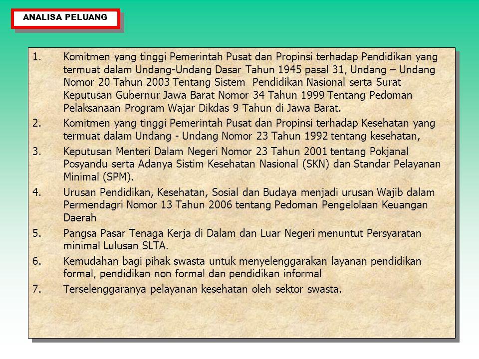 1.Komitmen yang tinggi Pemerintah Pusat dan Propinsi terhadap Pendidikan yang termuat dalam Undang-Undang Dasar Tahun 1945 pasal 31, Undang – Undang N