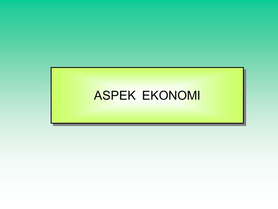 ASPEK EKONOMI ASPEK EKONOMI