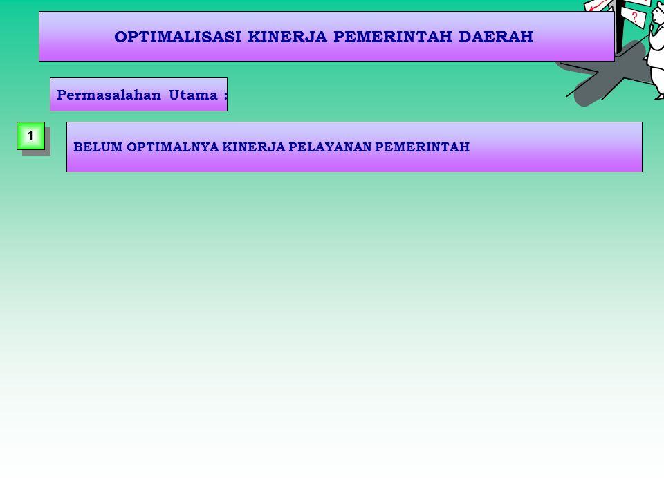 \ BELUM OPTIMALNYA KINERJA PELAYANAN PEMERINTAH 1 1 OPTIMALISASI KINERJA PEMERINTAH DAERAH Permasalahan Utama :