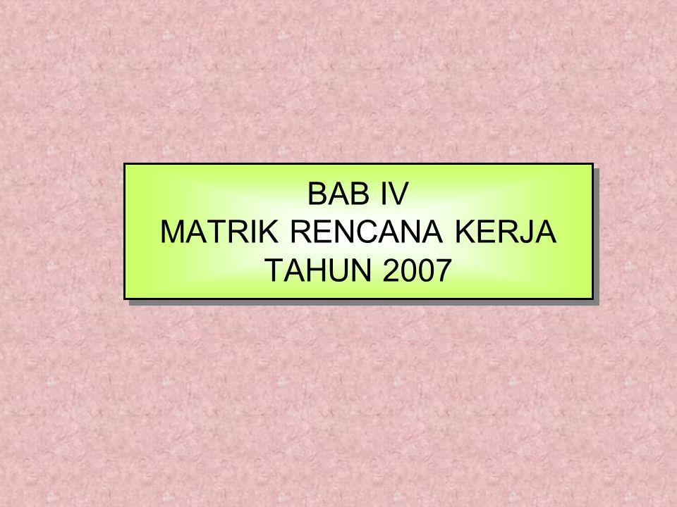 BAB IV MATRIK RENCANA KERJA TAHUN 2007 BAB IV MATRIK RENCANA KERJA TAHUN 2007