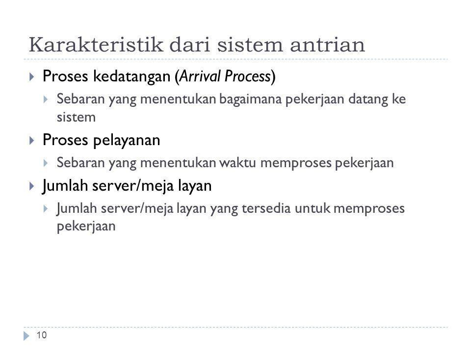 Karakteristik dari sistem antrian 10  Proses kedatangan (Arrival Process)  Sebaran yang menentukan bagaimana pekerjaan datang ke sistem  Proses pel