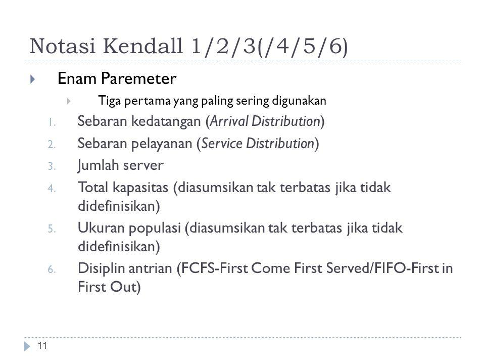 Notasi Kendall 1/2/3(/4/5/6) 11  Enam Paremeter  Tiga pertama yang paling sering digunakan 1. Sebaran kedatangan (Arrival Distribution) 2. Sebaran p
