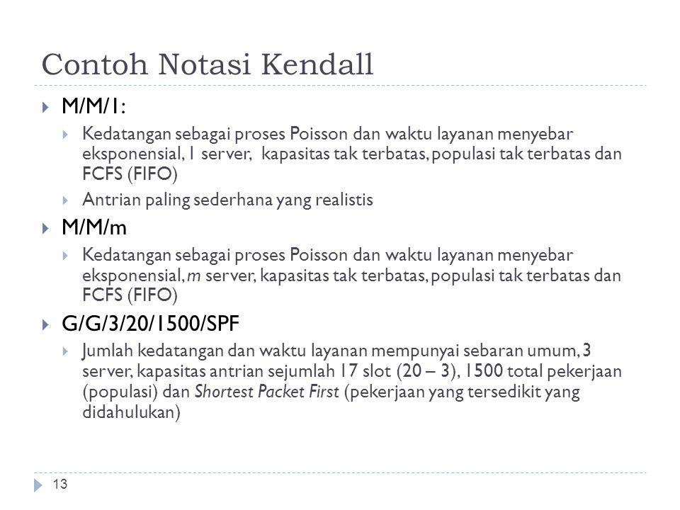 Contoh Notasi Kendall 13  M/M/1:  Kedatangan sebagai proses Poisson dan waktu layanan menyebar eksponensial, 1 server, kapasitas tak terbatas, popul