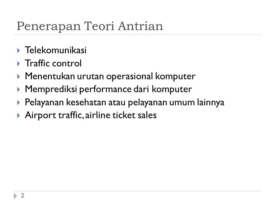 Penerapan Teori Antrian 2  Telekomunikasi  Traffic control  Menentukan urutan operasional komputer  Memprediksi performance dari komputer  Pelaya