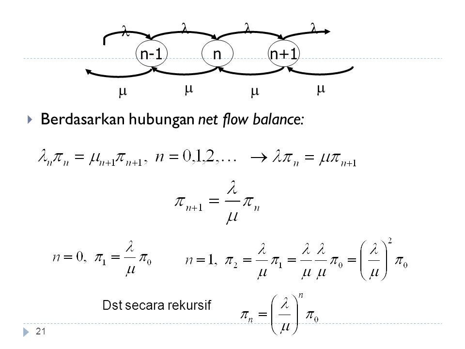 21  Berdasarkan hubungan net flow balance: Dst secara rekursif n+1nn-1   