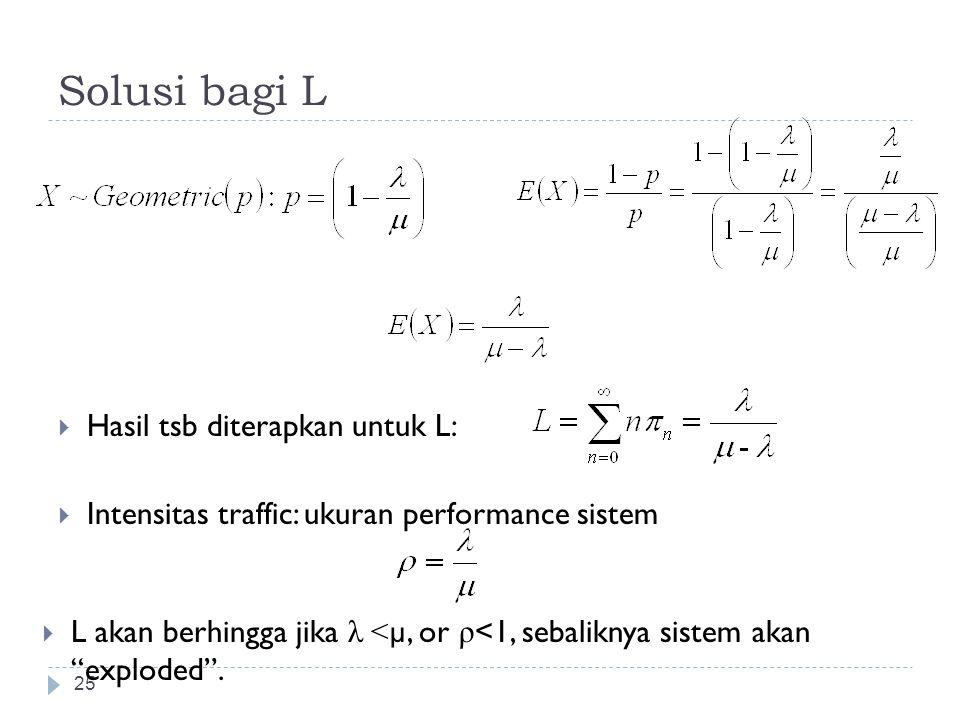 Solusi bagi L 25  Hasil tsb diterapkan untuk L:  Intensitas traffic: ukuran performance sistem  L akan berhingga jika λ < µ, or ρ <1, sebaliknya si