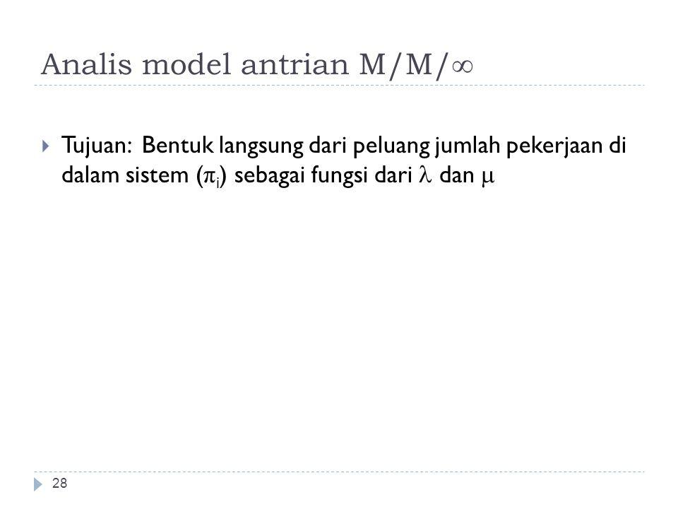 Analis model antrian M/M/∞ 28  Tujuan: Bentuk langsung dari peluang jumlah pekerjaan di dalam sistem ( π i ) sebagai fungsi dari dan 