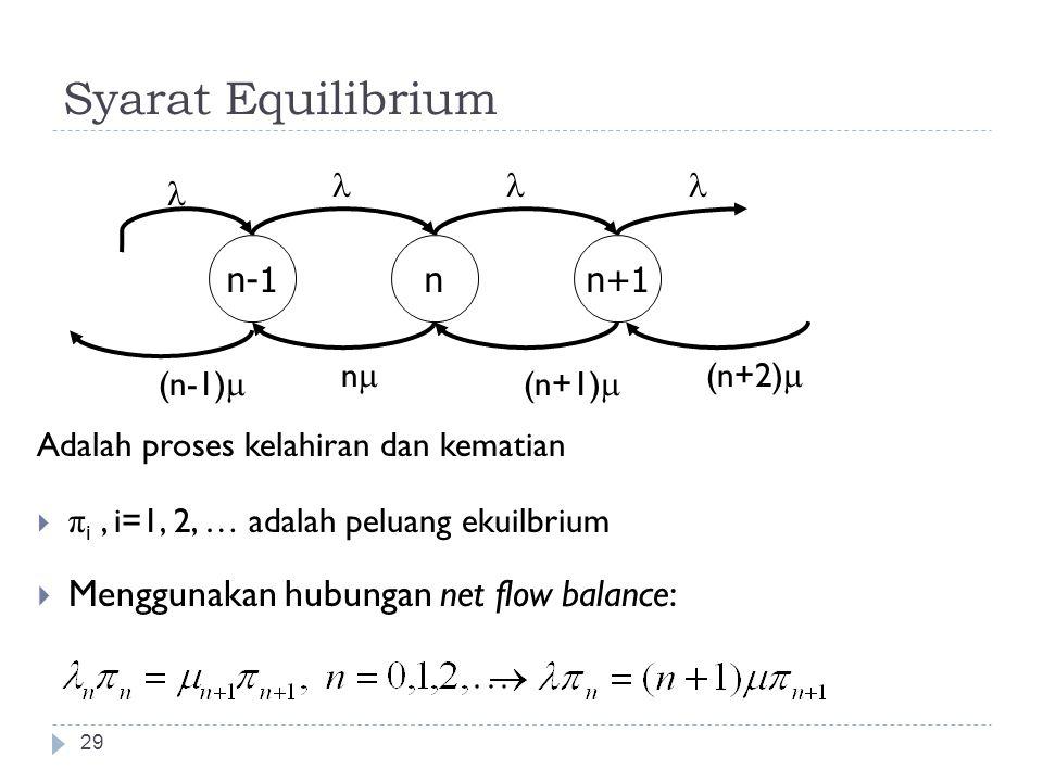 Syarat Equilibrium 29 n+1nn-1 nn (n+1)  (n-1)  (n+2)  Adalah proses kelahiran dan kematian  π i, i=1, 2, … adalah peluang ekuilbrium  Menggunak