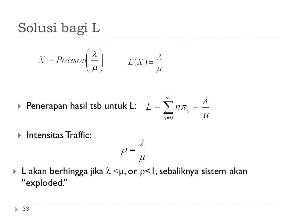 """Solusi bagi L 33  Penerapan hasil tsb untuk L:  Intensitas Traffic:  L akan berhingga jika λ < µ, or ρ <1, sebaliknya sistem akan """"exploded."""""""