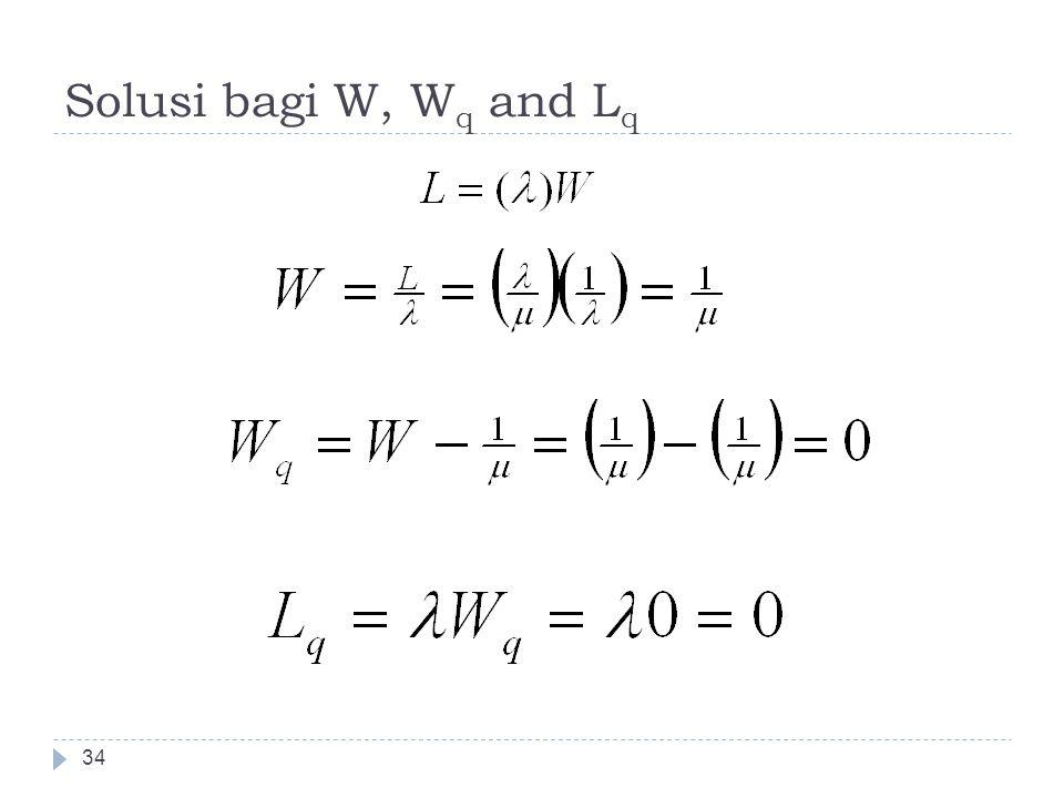 Solusi bagi W, W q and L q 34