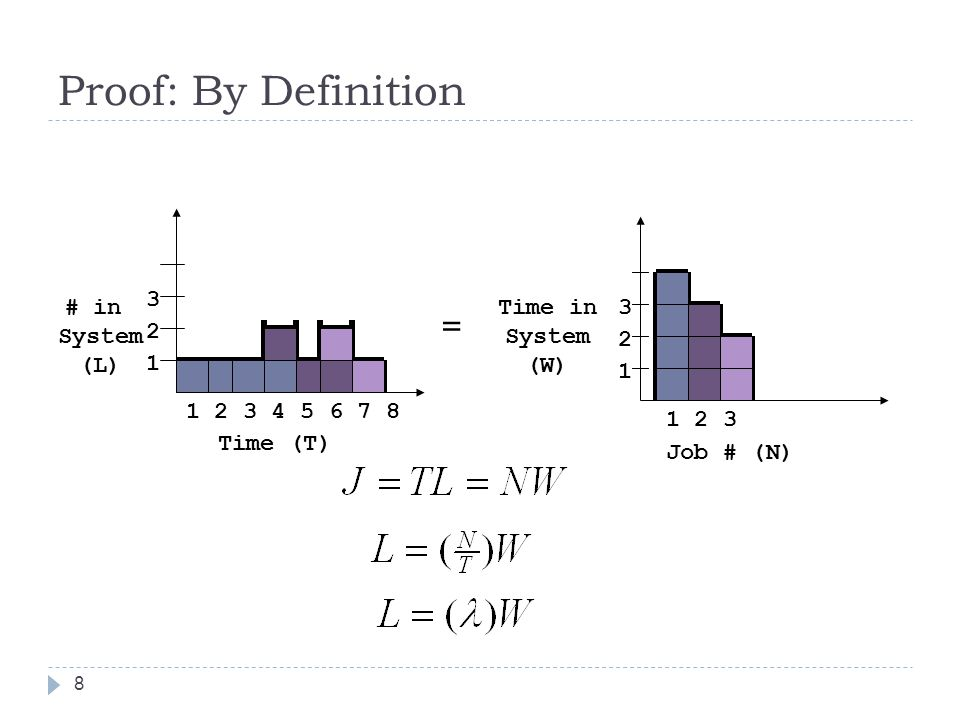 Analisis dari antrian M/M/1 19  Tujuan:  Mendapatkan bentuk langsung dari peluang jumlah pekerjaan pada sistem ( π i ) sebagai fungsi dari dan 