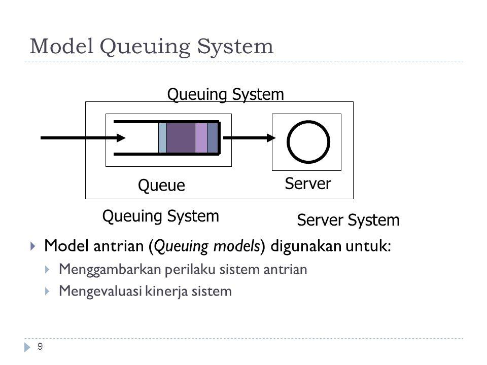 Karakteristik dari sistem antrian 10  Proses kedatangan (Arrival Process)  Sebaran yang menentukan bagaimana pekerjaan datang ke sistem  Proses pelayanan  Sebaran yang menentukan waktu memproses pekerjaan  Jumlah server/meja layan  Jumlah server/meja layan yang tersedia untuk memproses pekerjaan