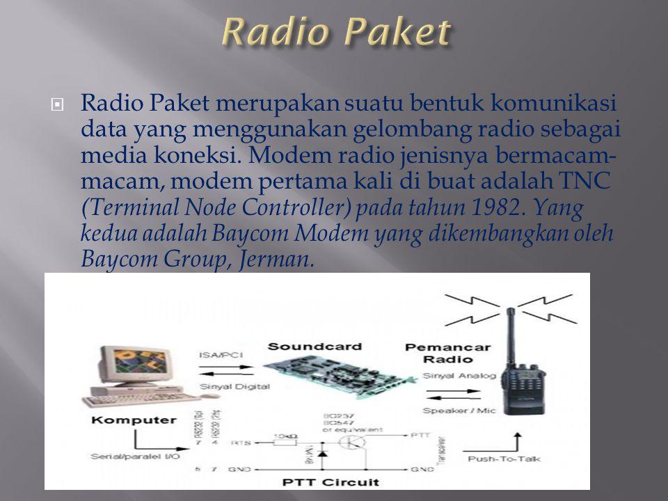  Radio Paket merupakan suatu bentuk komunikasi data yang menggunakan gelombang radio sebagai media koneksi. Modem radio jenisnya bermacam- macam, mod