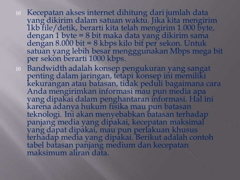  Kecepatan akses internet dihitung dari jumlah data yang dikirim dalam satuan waktu. Jika kita mengirim 1kb file/detik, berarti kita telah mengirim 1