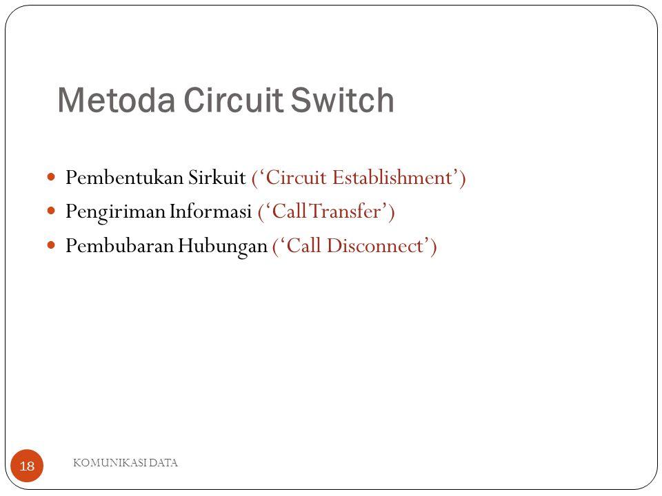 KOMUNIKASI DATA 18 Metoda Circuit Switch Pembentukan Sirkuit ('Circuit Establishment') Pengiriman Informasi ('Call Transfer') Pembubaran Hubungan ('Call Disconnect')