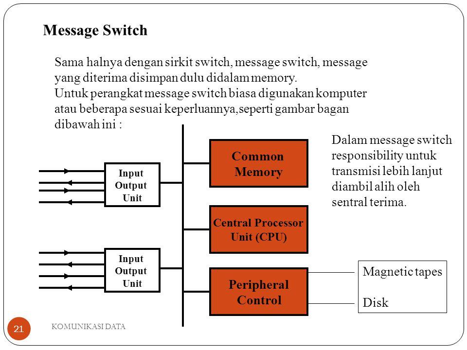 KOMUNIKASI DATA 21 Message Switch Sama halnya dengan sirkit switch, message switch, message yang diterima disimpan dulu didalam memory.