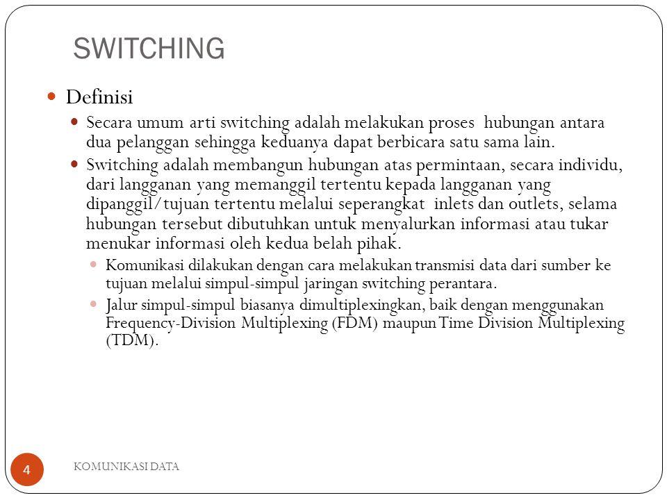 KOMUNIKASI DATA 4 SWITCHING Definisi Secara umum arti switching adalah melakukan proses hubungan antara dua pelanggan sehingga keduanya dapat berbicara satu sama lain.