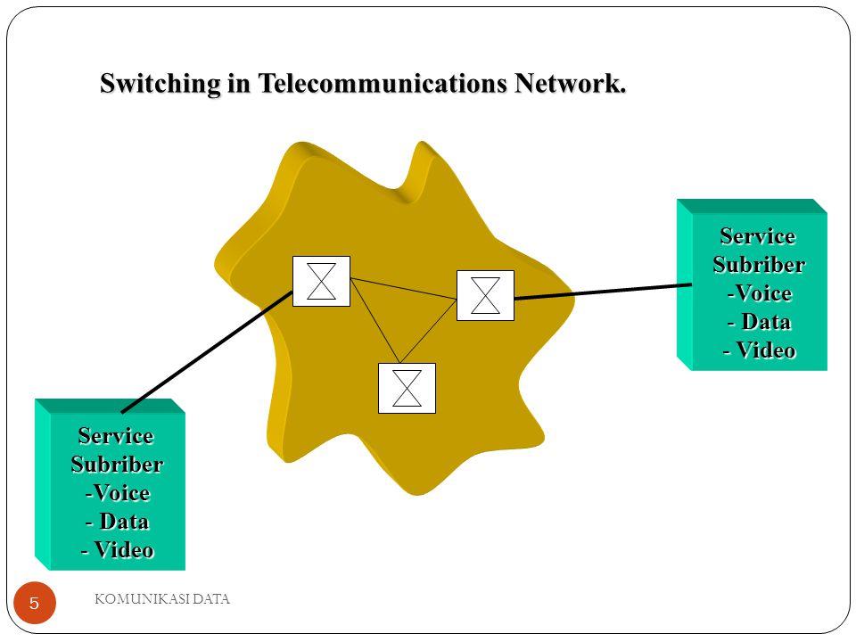 KOMUNIKASI DATA 5 ServiceSubriber -Voice - Data - Video ServiceSubriber -Voice - Data - Video Switching in Telecommunications Network.