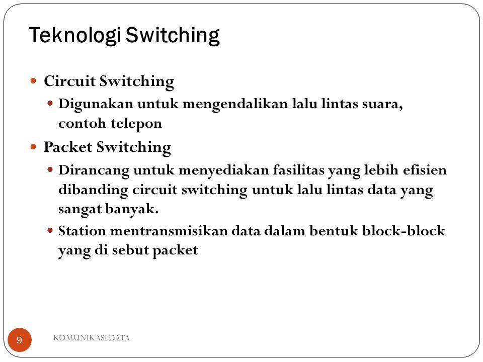KOMUNIKASI DATA 9 Teknologi Switching Circuit Switching Digunakan untuk mengendalikan lalu lintas suara, contoh telepon Packet Switching Dirancang untuk menyediakan fasilitas yang lebih efisien dibanding circuit switching untuk lalu lintas data yang sangat banyak.