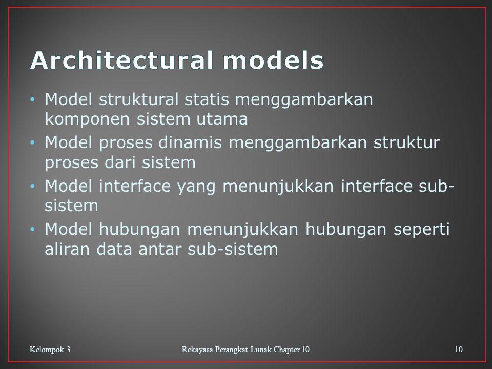 Model struktural statis menggambarkan komponen sistem utama Model proses dinamis menggambarkan struktur proses dari sistem Model interface yang menunjukkan interface sub- sistem Model hubungan menunjukkan hubungan seperti aliran data antar sub-sistem Kelompok 3Rekayasa Perangkat Lunak Chapter 1010