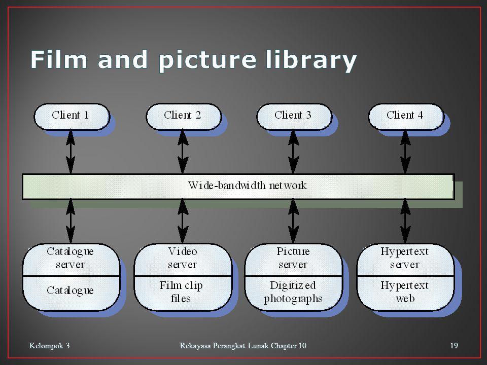 Kelompok 3Rekayasa Perangkat Lunak Chapter 1019