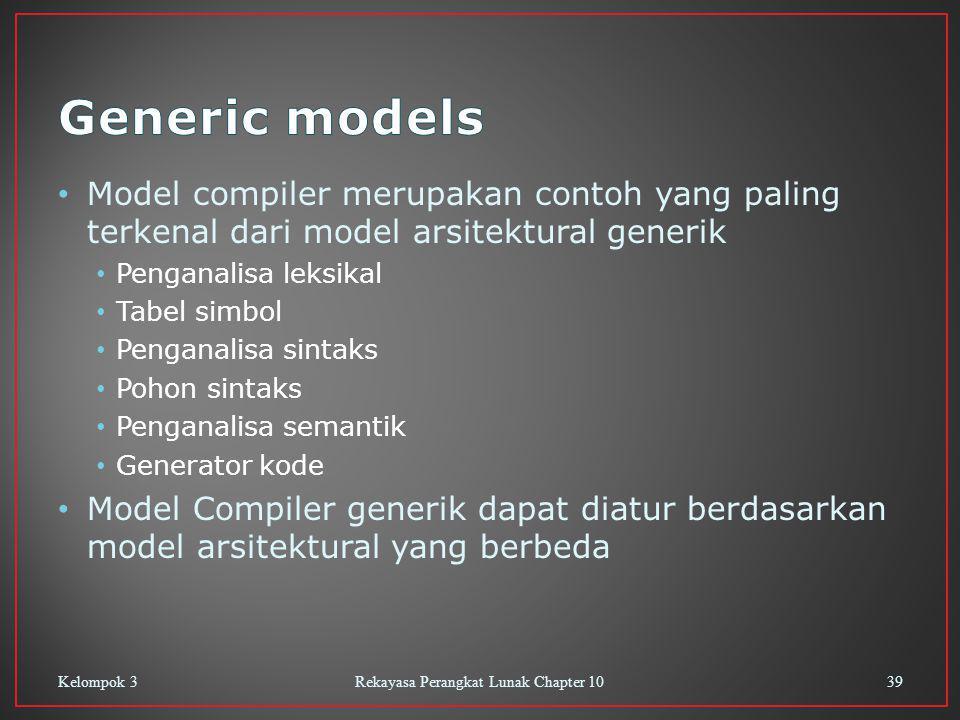 Model compiler merupakan contoh yang paling terkenal dari model arsitektural generik Penganalisa leksikal Tabel simbol Penganalisa sintaks Pohon sintaks Penganalisa semantik Generator kode Model Compiler generik dapat diatur berdasarkan model arsitektural yang berbeda Kelompok 3Rekayasa Perangkat Lunak Chapter 1039
