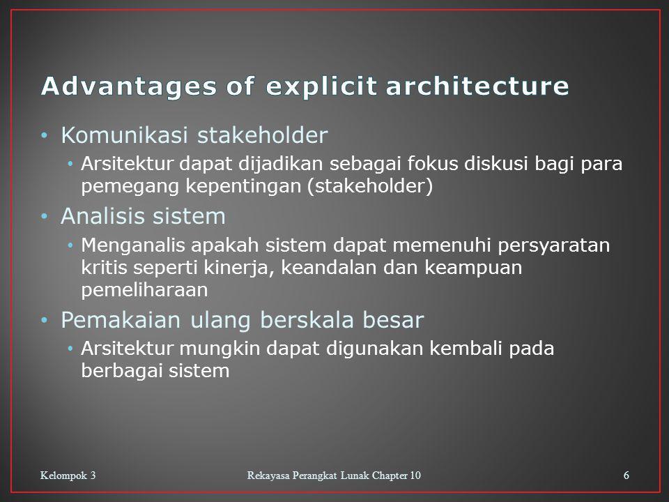 Komunikasi stakeholder Arsitektur dapat dijadikan sebagai fokus diskusi bagi para pemegang kepentingan (stakeholder) Analisis sistem Menganalis apakah