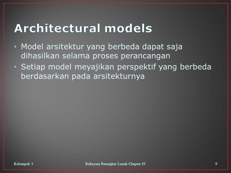 Model arsitektur yang berbeda dapat saja dihasilkan selama proses perancangan Setiap model meyajikan perspektif yang berbeda berdasarkan pada arsitekturnya Kelompok 3Rekayasa Perangkat Lunak Chapter 109