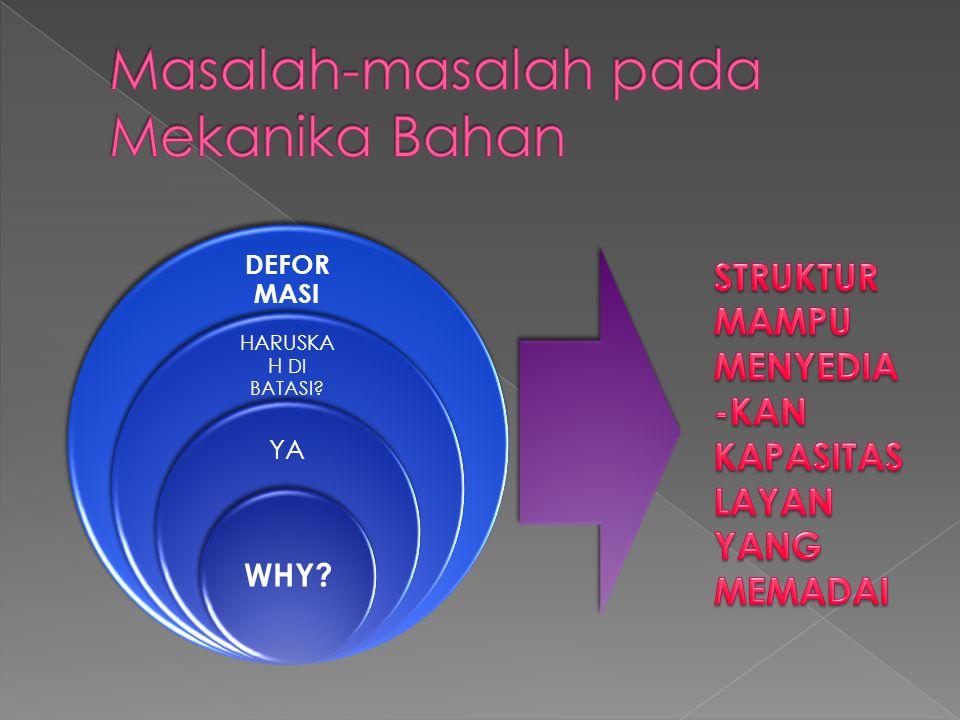 DEFOR MASI HARUSKA H DI BATASI? YA WHY?