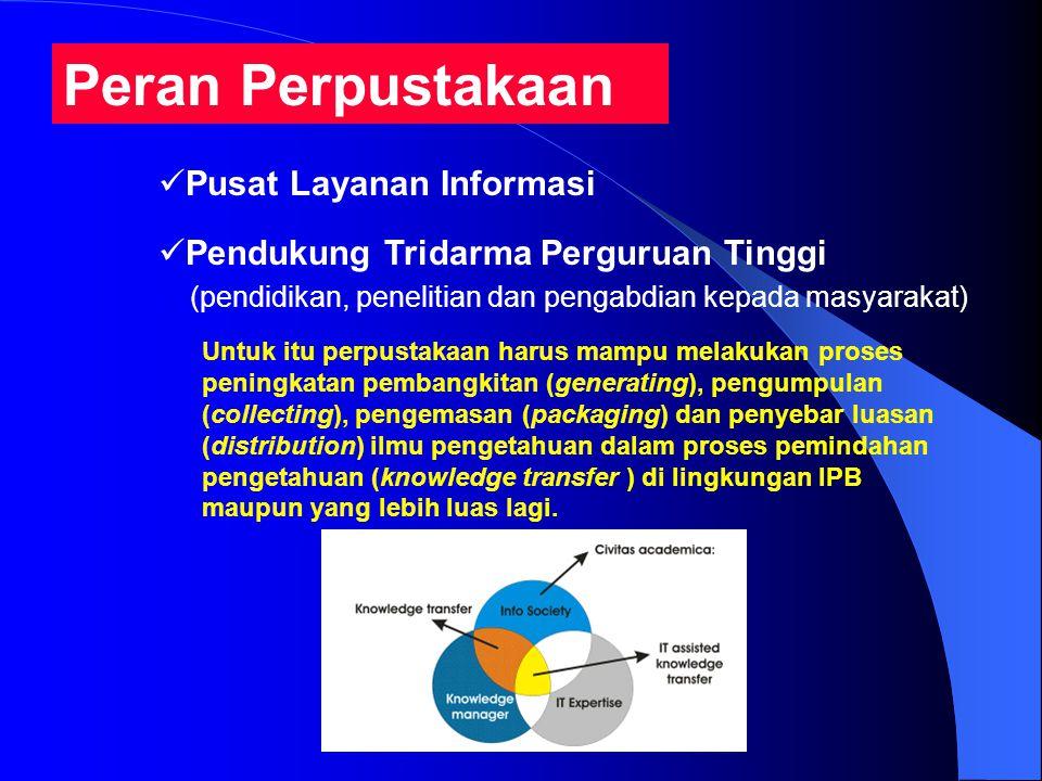 Peran Perpustakaan Pusat Layanan Informasi Pendukung Tridarma Perguruan Tinggi.