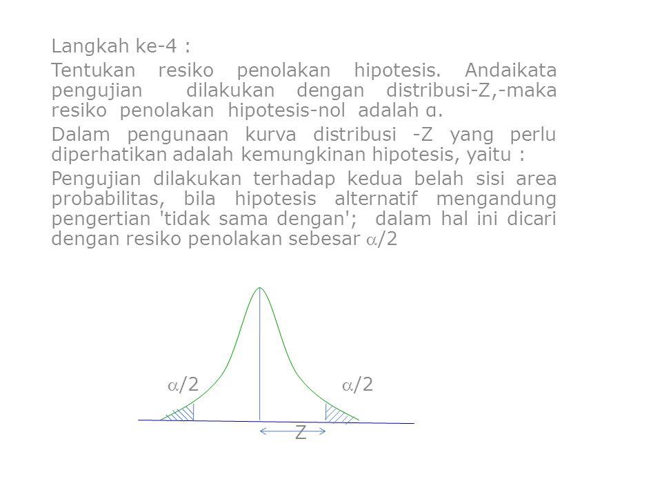 Pengujian dilakukan terhadap sisi kanan area probabilitas, bila hipotesis alternatif mengandung pengertian lebih besar dari ; dalam hal ini dicari dengan resiko penolakan sebesar ,  Z Pengujian dilakukan terhadap sisi kiri area probabilitas, bila hipotesis alternatif mengandung pengertian lebih kecil oari ; dalam hal ini dicari dengan resiko penolakan sebesar .