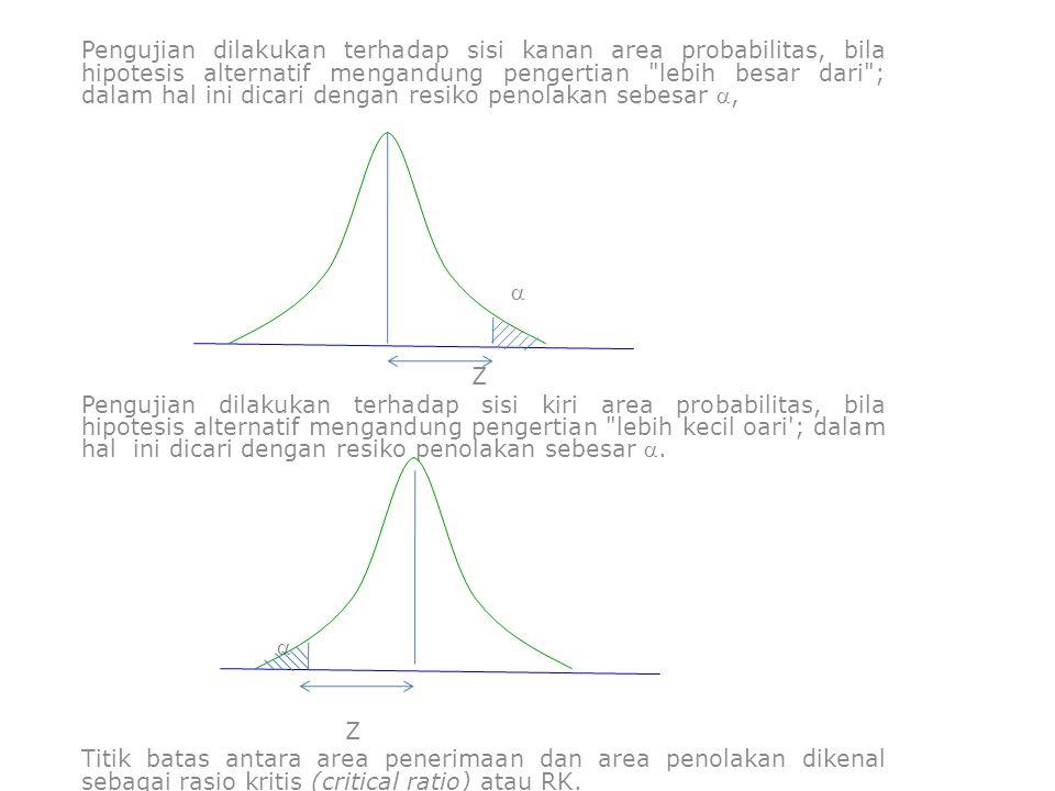 Perhitungan RK (Rasio Kritis) Rk = (  -  HO ) /  X Dimana nilai  X tergantung dari kondisi data : untuk n/N <= 5% atau populasi tak berhingga X = / √ n untuk n/N > 5% atau populasi berhingga X = ( / √ n)[√(N-n)/(N-1)] Langkah ke-5 : Siapkan statemen kesimpulan, yang dapat berupa : - Terima H o bila perbedaan standar antara x (rerata perhitungan) dan  HO (rerata hipotesis) jatuh di daerah penerimaan (tidak diarsir), -Tolak H o bila perbedaan standar antara x (rerata perhitungan) dan  HO (rerata hipotesis) jatuh di daerah penolakan (diarsir).