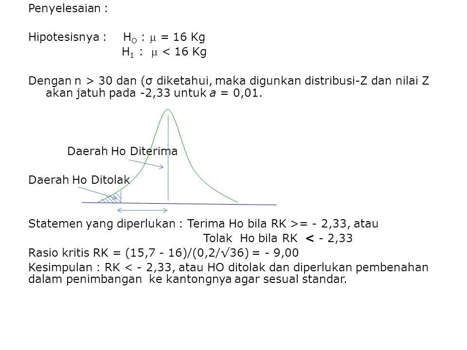 Penyelesaian : Hipotesisnya : H O :  = 16 Kg H 1 :  < 16 Kg Dengan n > 30 dan (σ diketahui, maka digunkan distribusi-Z dan nilai Z akan jatuh pada -