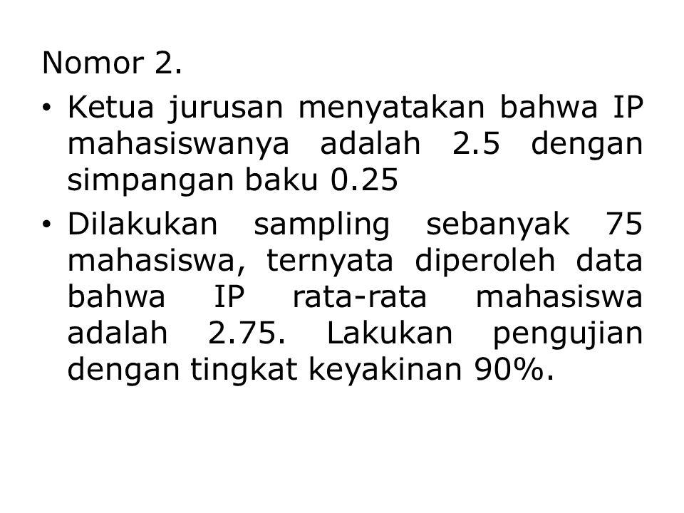 Nomor 2. Ketua jurusan menyatakan bahwa IP mahasiswanya adalah 2.5 dengan simpangan baku 0.25 Dilakukan sampling sebanyak 75 mahasiswa, ternyata diper