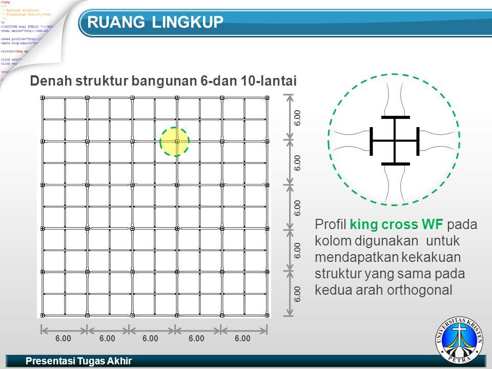 RUANG LINGKUP Presentasi Tugas Akhir Potongan Bangunan 6- dan 10-lantai Arah-x dan -y Lt.1 Lt.2 Lt.3 Lt.4 Lt.5 Lt.6 5 x 6.00 m 3.50 4.00 Lt.1 Lt.2 Lt.3 Lt.4 Lt.5 Lt.6 Lt.7 Lt.8 Lt.9 Lt.10 5 x 6.00 m