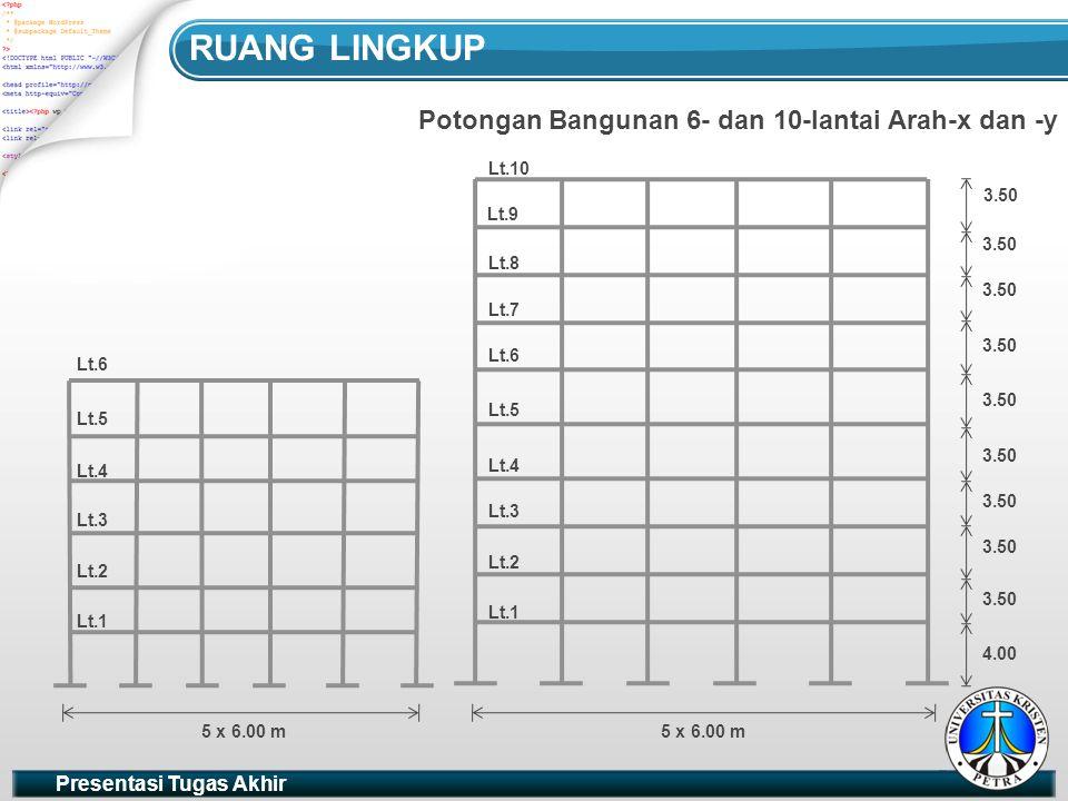 Presentasi Tugas Akhir HASIL ANALISIS Perbandingan berat profil SRPMK baja pada Wilayah 2 Jumlah Tingkat Tanpa RBS (kg/m 2 ) Dengan RBS 1arah (kg/m 2 ) Dengan RBS 2 arah (kg/m 2 ) 446,83744,090 649,978 849,78246,483 1053,446 1254,04943,696