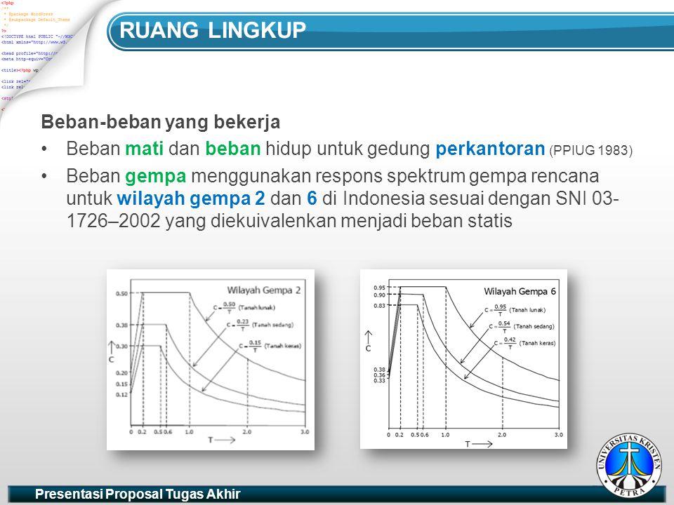 RUANG LINGKUP Presentasi Proposal Tugas Akhir Perencanaan Struktur Berdasarkan LRFD SNI 03-1729-2002 Analisis dan Evaluasi Kinerja Struktur Penentuan non linier hinge proprties menggunakan XTRACT v3.0.3 Analisis statis pushover non-linier menggunakan ETABS v 9.6.0 Analisis dinamis time history non-linier menggunakan SAP v 11.0.0 Analisis hasil pengujian kinerja struktur bangunan dilakukan berdasarkan drift ratio dan damage index maksimum bangunan.