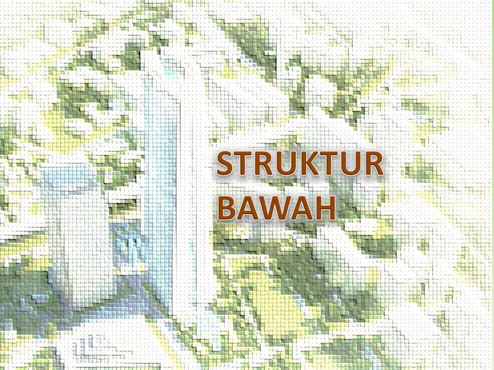 Struktur Besmen dimodelkan sebagai struktur di bawah tanah yang terjepit pada taraf fondasi, dibebani oleh reaksi-reaksi tumpuan Struktur Atas pada taraf lantai dasar dan beban-beban lain yang disyaratkan bekerja pada struktur di bawah tanah.