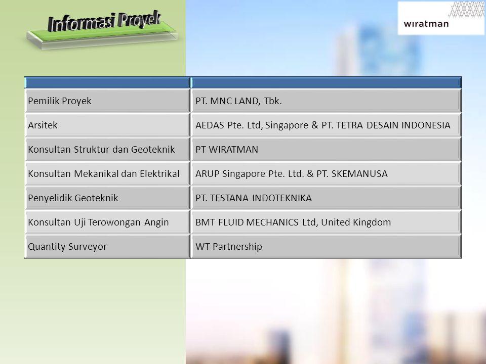 Pemilik ProyekPT. MNC LAND, Tbk. ArsitekAEDAS Pte. Ltd, Singapore & PT. TETRA DESAIN INDONESIA Konsultan Struktur dan GeoteknikPT WIRATMAN Konsultan M
