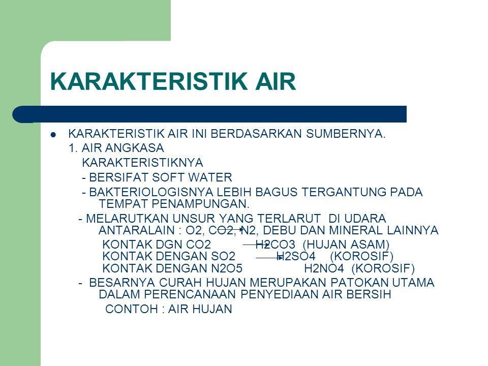 KARAKTERISTIK AIR KARAKTERISTIK AIR INI BERDASARKAN SUMBERNYA.
