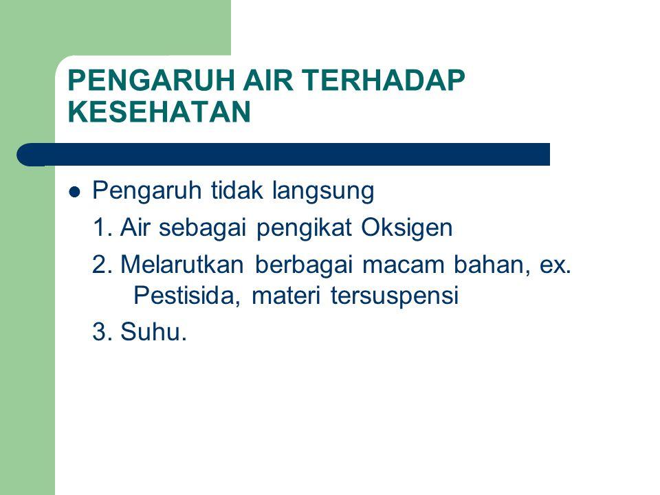 PENGARUH AIR TERHADAP KESEHATAN Pengaruh tidak langsung 1.