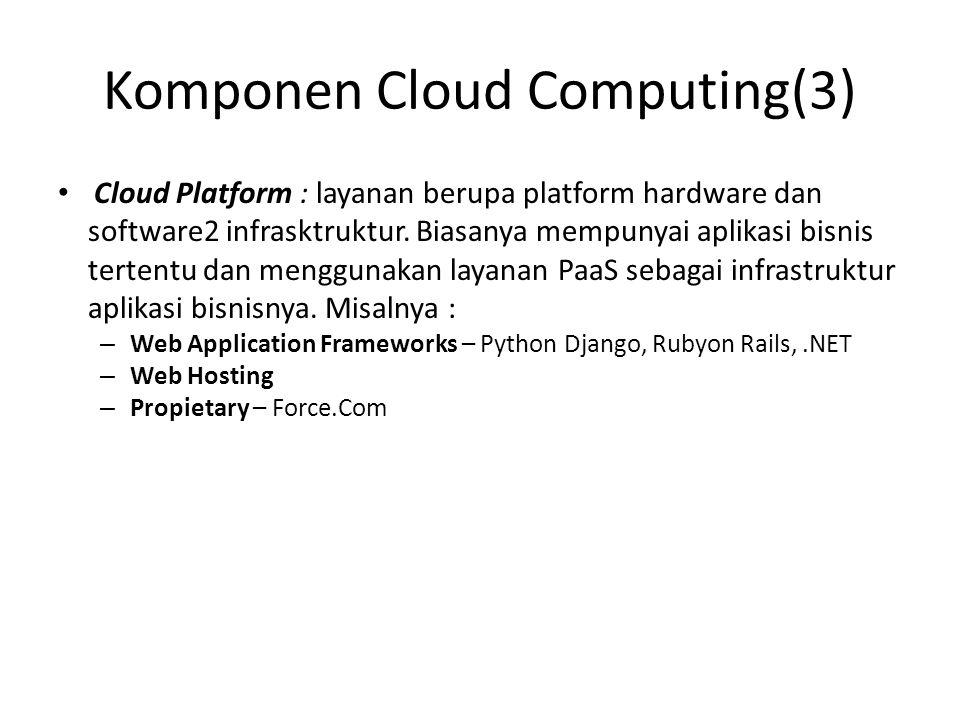 Komponen Cloud Computing(3) Cloud Platform : layanan berupa platform hardware dan software2 infrasktruktur.
