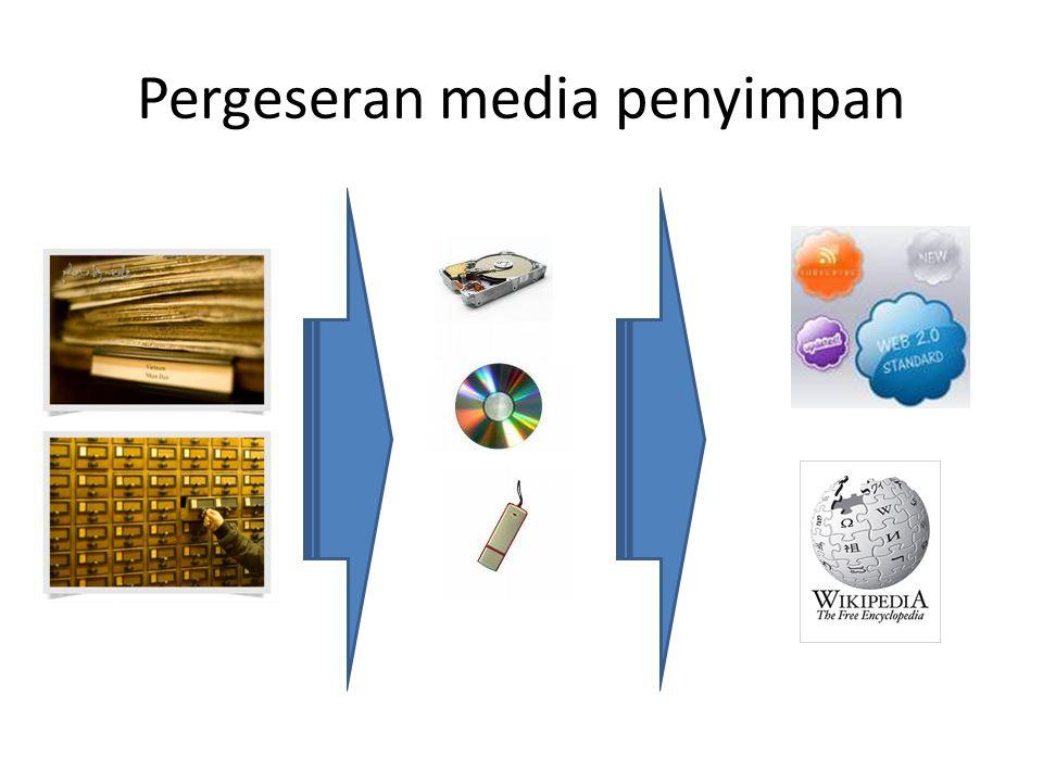 Pergeseran media penyimpan