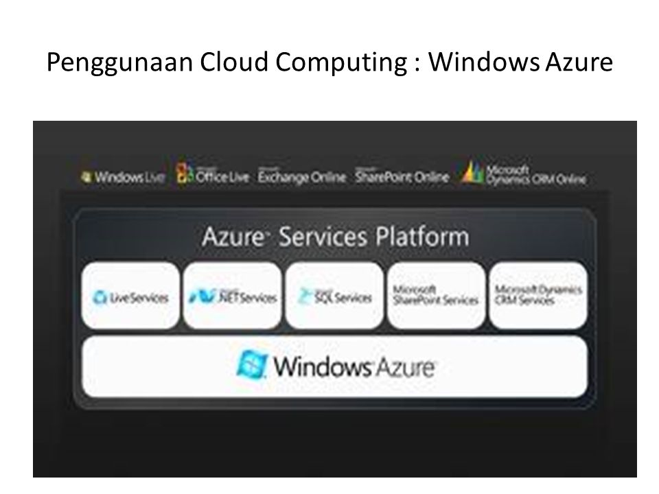 Penggunaan Cloud Computing : Windows Azure