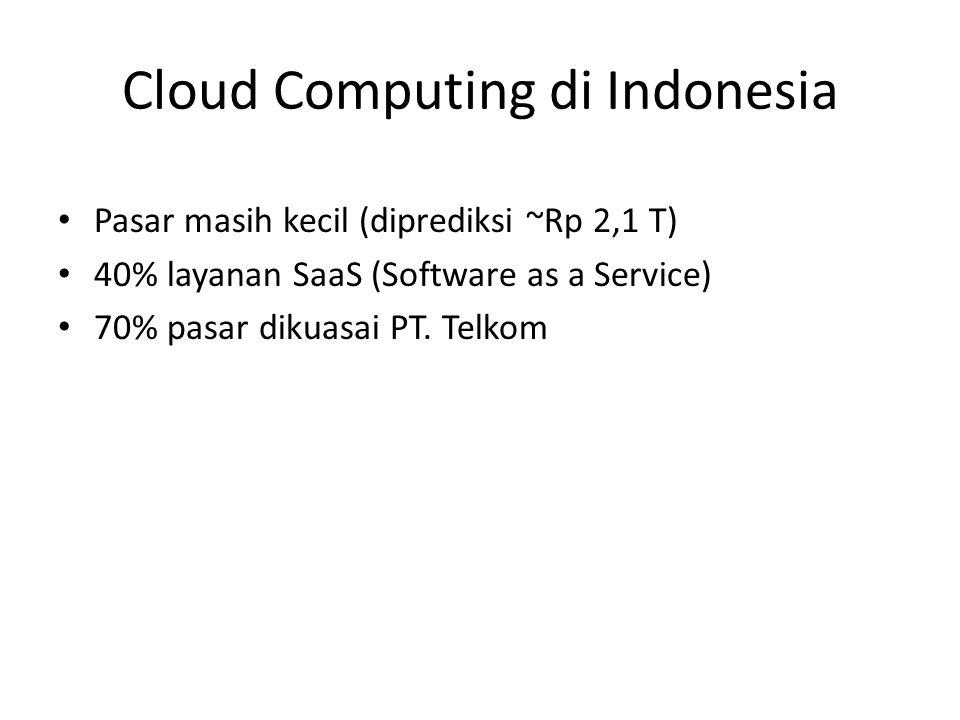 Cloud Computing di Indonesia Pasar masih kecil (diprediksi ~Rp 2,1 T) 40% layanan SaaS (Software as a Service) 70% pasar dikuasai PT.