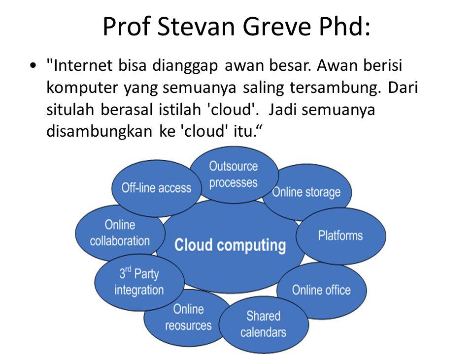 Prof Stevan Greve Phd: Internet bisa dianggap awan besar.