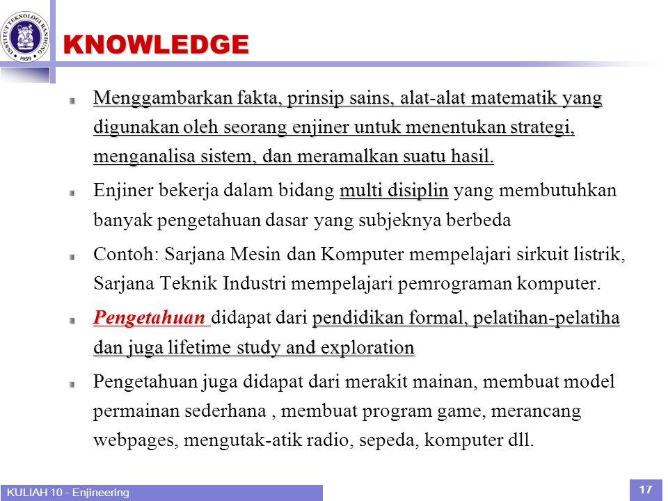 KULIAH 10 - Enjineering 17 KNOWLEDGE Menggambarkan fakta, prinsip sains, alat-alat matematik yang digunakan oleh seorang enjiner untuk menentukan stra