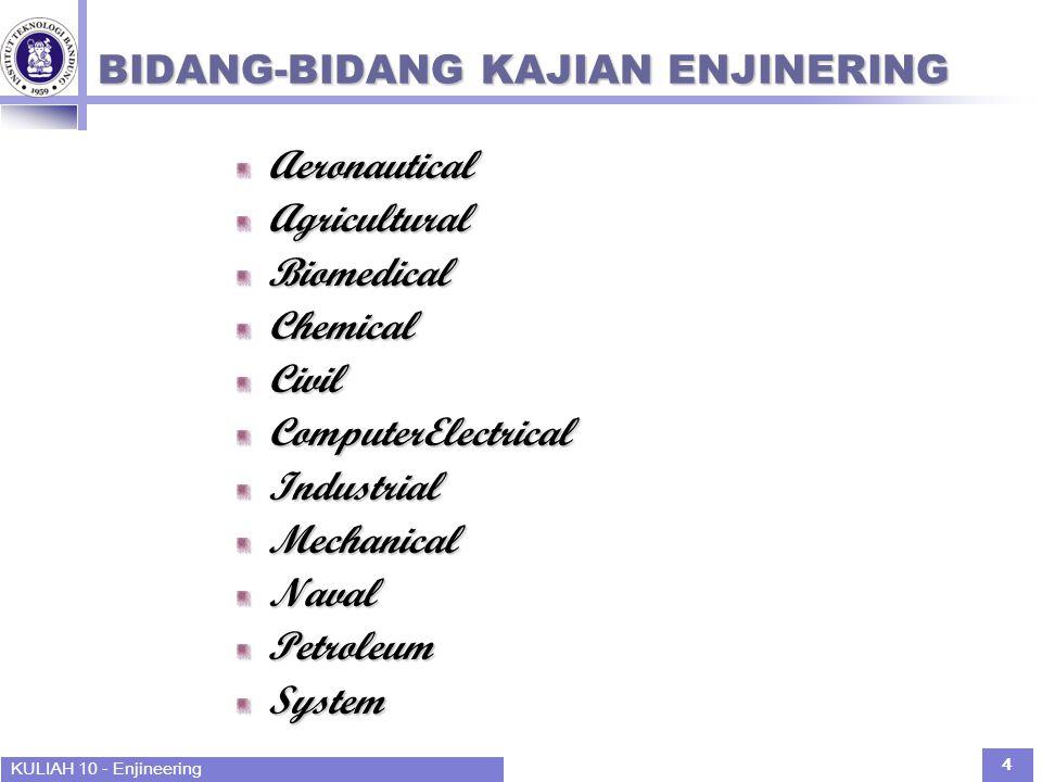 KULIAH 10 - Enjineering 4 BIDANG-BIDANG KAJIAN ENJINERING AeronauticalAgriculturalBiomedicalChemicalCivilComputerElectricalIndustrialMechanicalNavalPetroleumSystem