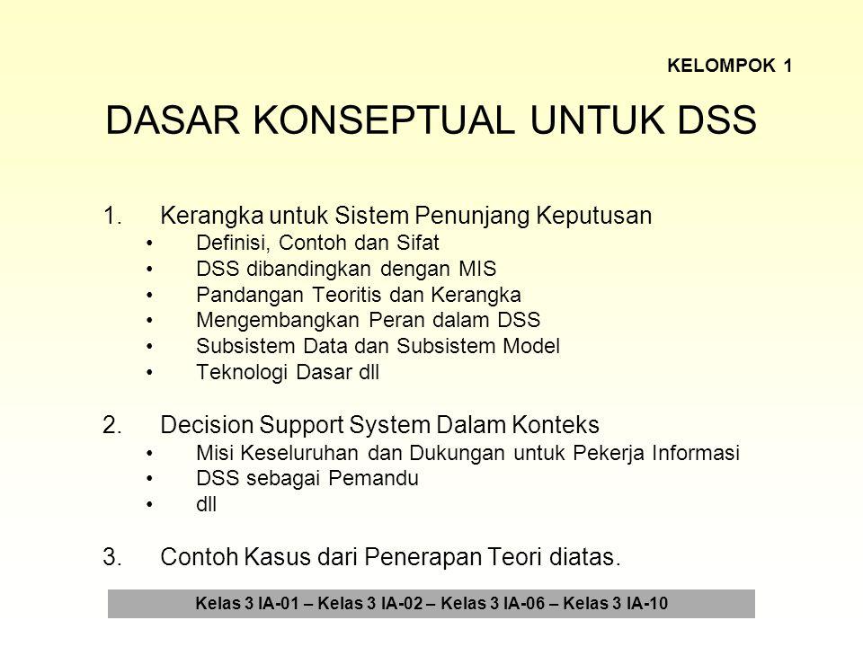 Kelas 3 IA-01 – Kelas 3 IA-02 – Kelas 3 IA-06 – Kelas 3 IA-10 DASAR KONSEPTUAL UNTUK DSS 1.Kerangka untuk Sistem Penunjang Keputusan Definisi, Contoh